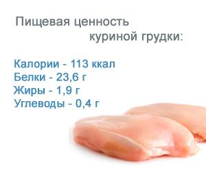 Сколько белка в куриной грудке?